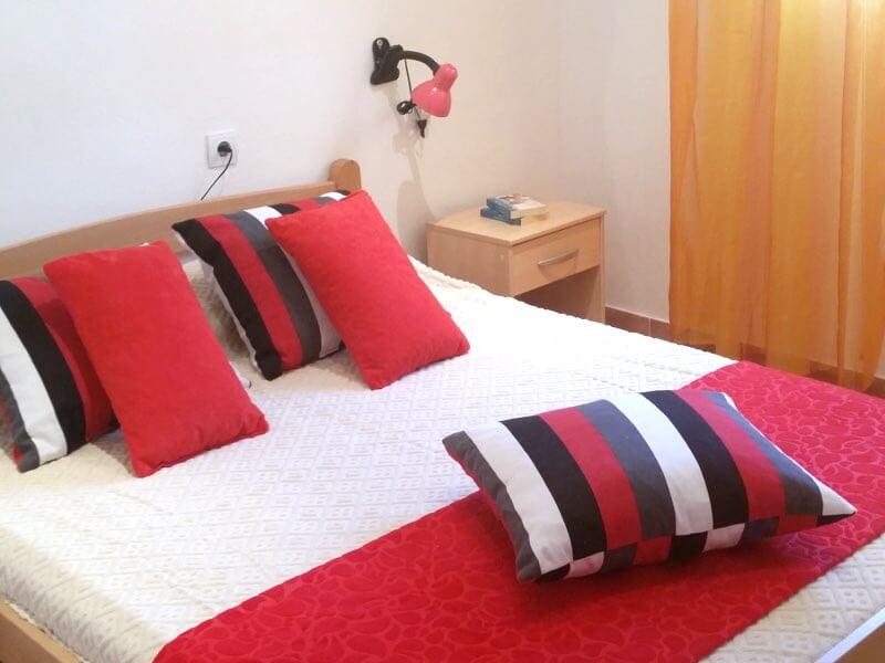 Découvre Nos appartements en location à Budva